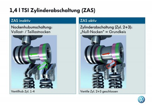 油耗可降低1L 大众推全新1.4TSI发动机