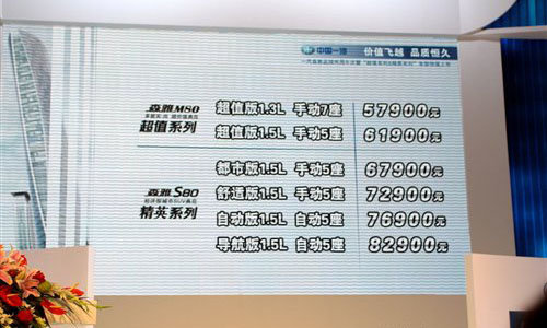 售6.79-8.29万 森雅S80/M80新车型上市
