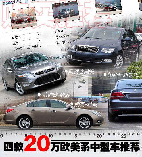 不到20万!四款欧美品牌中型车购买推荐