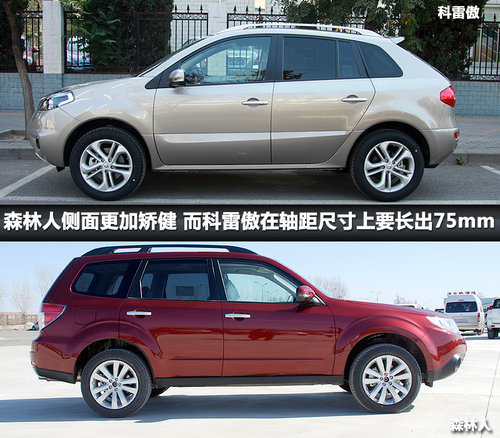 进口紧凑SUV的选择 科雷傲对比森林人
