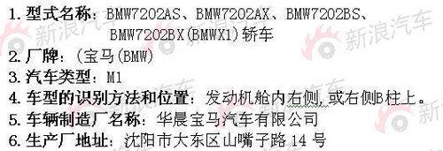 或广州车展上市 曝国产宝马X1动力信息
