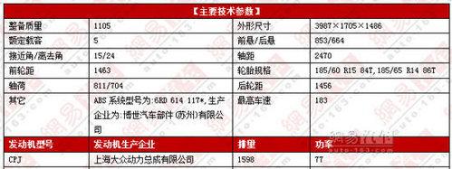 广州车展发布 国产新Cross Polo定妆照
