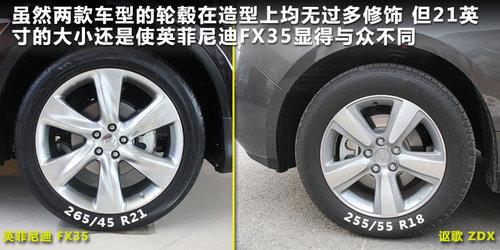 非典型SUV 讴歌ZDX对比英菲尼迪FX35