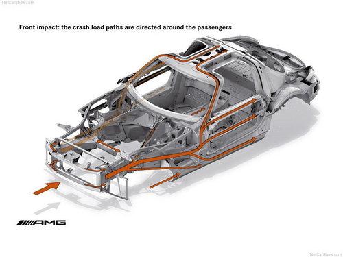 定位SLS之下 奔驰新SLC将在2015年亮相