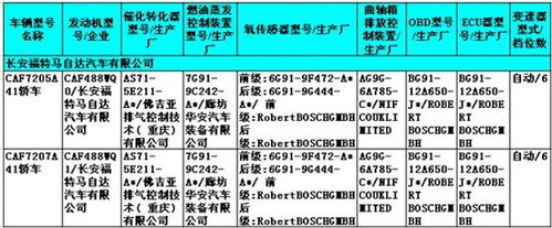 宝骏630 6AT/甲壳虫1.2T等现身环保目录
