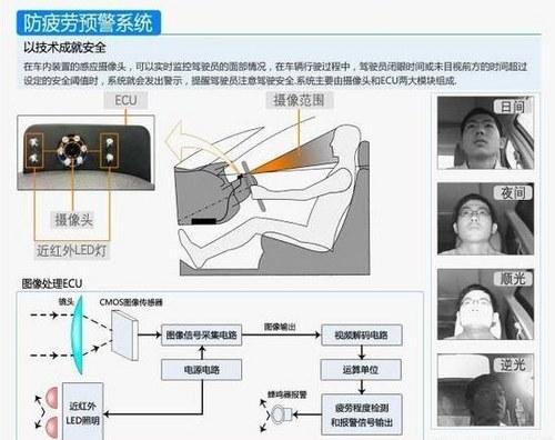 配备遥控驾驶系统 比亚迪中级车6B曝光