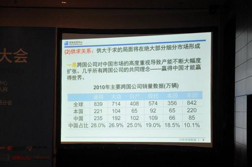 2011(首届)中国汽车售后服务大会召开
