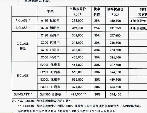 国产奔驰GLK仅34.4万? 内购价格泄露