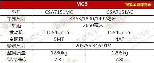 3月正式上市 上汽MG5高清无伪照曝光