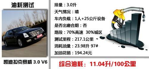 凯迪拉克赛威3.0/2.0T对比 自吸斗涡轮