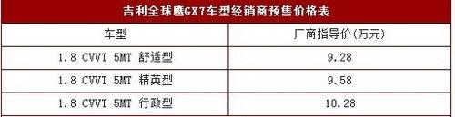CVT/长轴距是卖点 全球鹰GX7上市前瞻