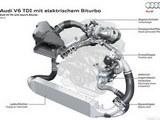 带电子涡轮 奥迪推全新双涡轮增压引擎