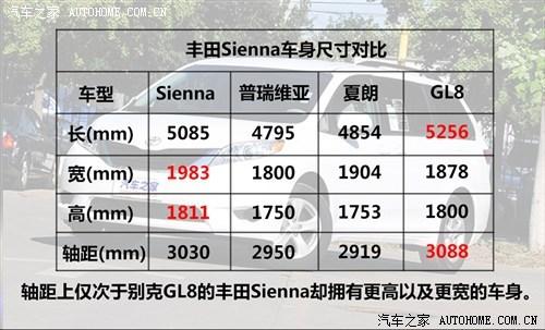 丰田 丰田(进口) Sienna 2011款 2.7L 两驱自动型