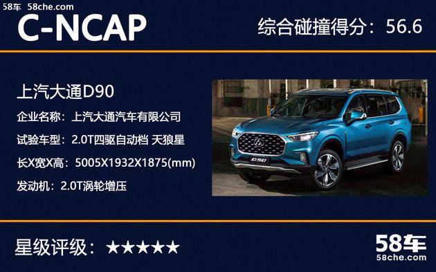 2018年C-NCAP测试汇总 自主品牌成绩出色