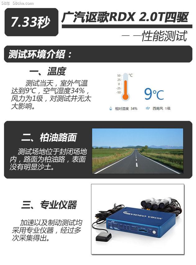 广汽讴歌RDX性能测试 驾驶表现给高分