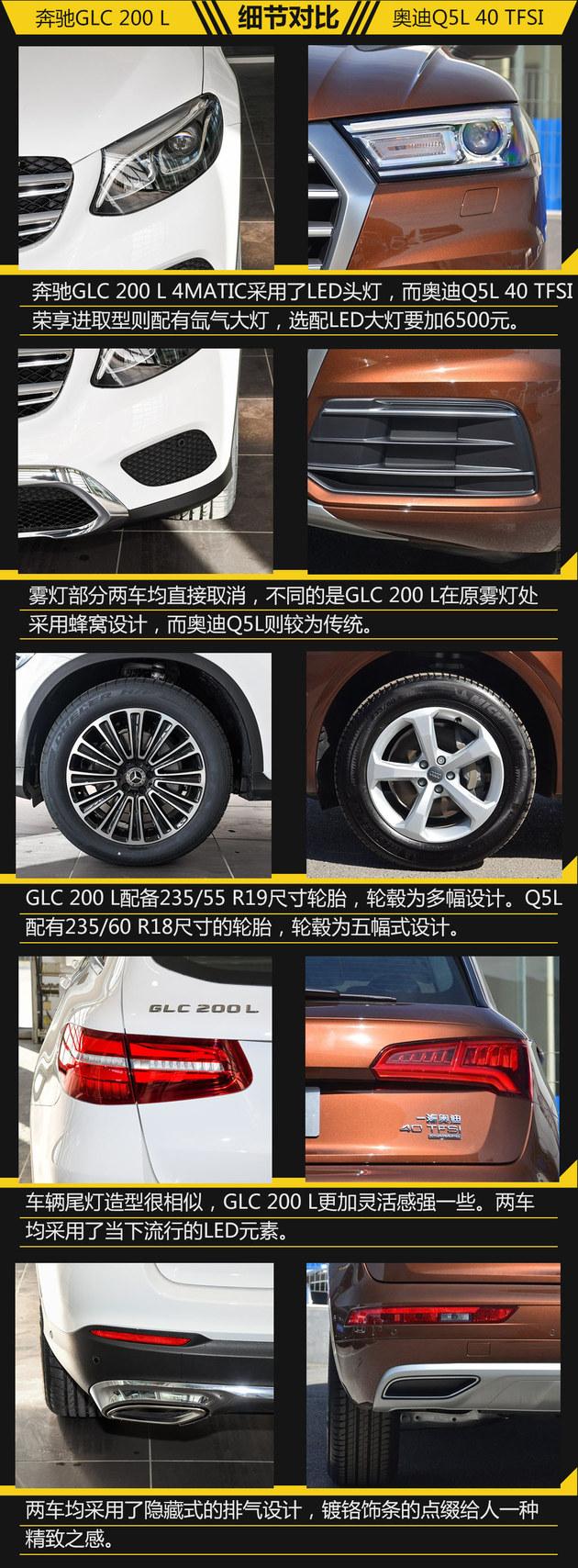 奔驰GLC 200 L过招奥迪Q5L 谁是同级王者