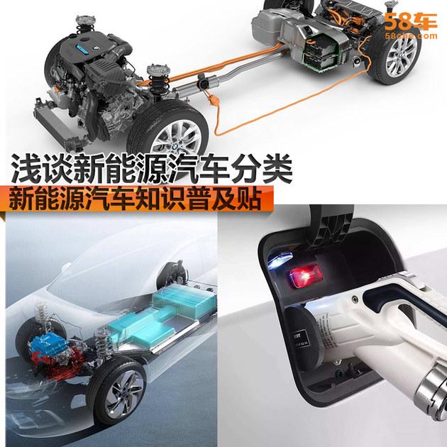 新能源汽车知识普及贴 之新能源汽车分类