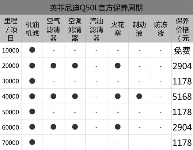 二线豪华/大幅优惠 ATS-L还是Q50L?