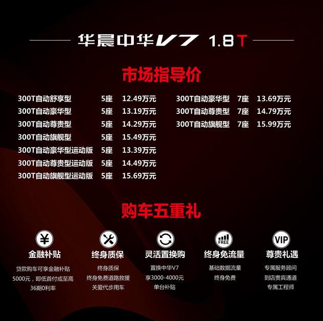 宝马技术动力 华晨中华V7-1.8T纵擎来袭