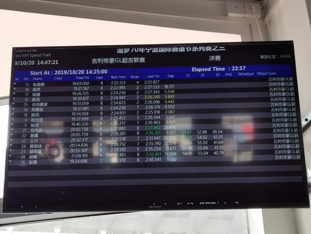 吉利帝豪GL超吉联赛总决赛 体验速度与激情