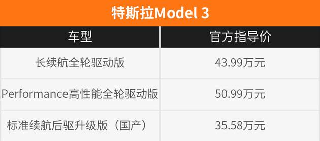 """电动""""小钢炮"""" 特斯拉Model 3赛道体验"""