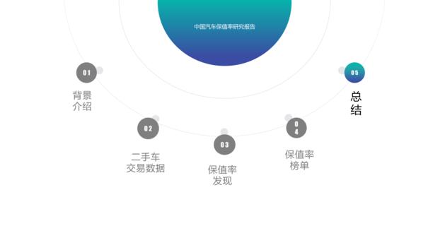 沐鸣2注册平台官网_为什么他们刚买完车就后悔了?缺了这一步!