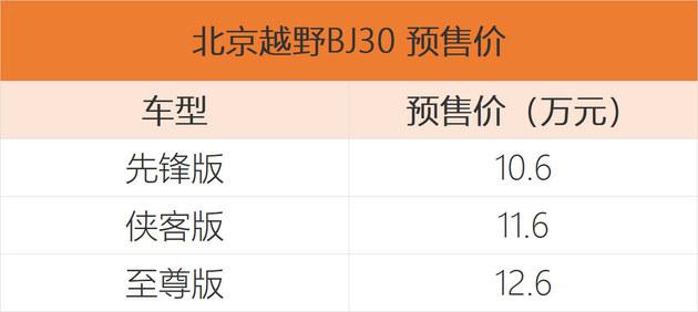 2020广州车展探馆 北京BJ30实车抢先拍