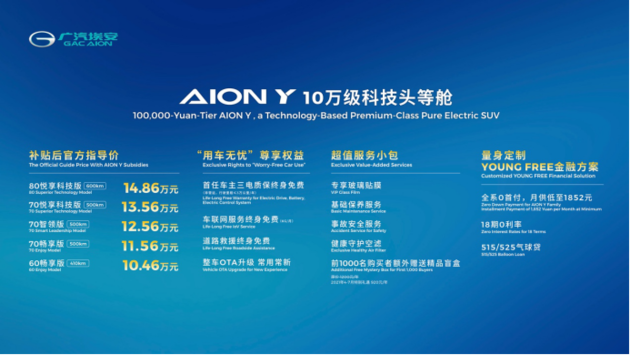 """""""10万级科技头等舱""""AION Y亮相上海"""